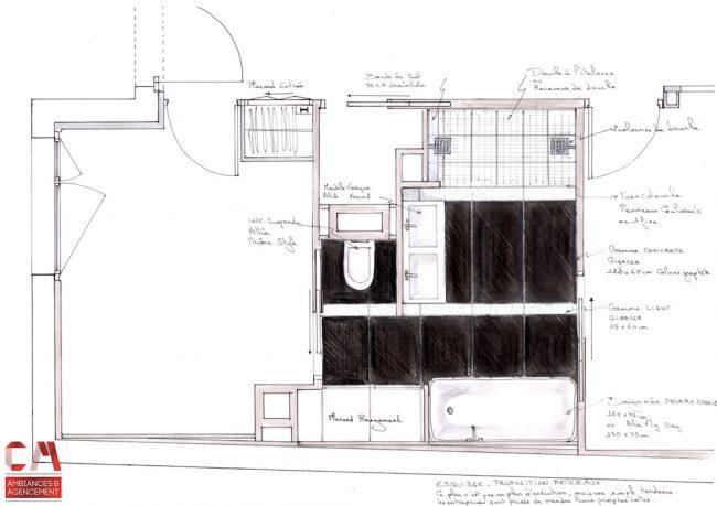 Plan projet Salle de bain parentale