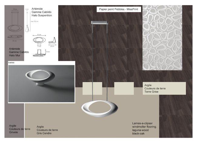 Planche tendance matériaux
